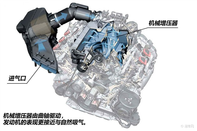 涡轮增压器实际上可以说是一个空气压缩机,它利用发动机排出的废气吹动一侧的涡轮,从而带动同轴的另一侧的叶轮转动。转动的叶轮压缩经过空气滤清器进入的新鲜空气,从而使更多气体进入气缸。由此一来发动机的功率得以提高而不用增加排量。   涡轮增压器并不是完美的。传统自然吸气发动机在气缸下行时进气管内的压力是负的,所以空气被吸入气缸。这一原理与用针管吸水同理。再说增压发动机,涡轮并不是从一开始就可以实现增压效果,而是随着其转速的增加而产生。所以涡轮介入的早或晚直接影响了驾驶感受。