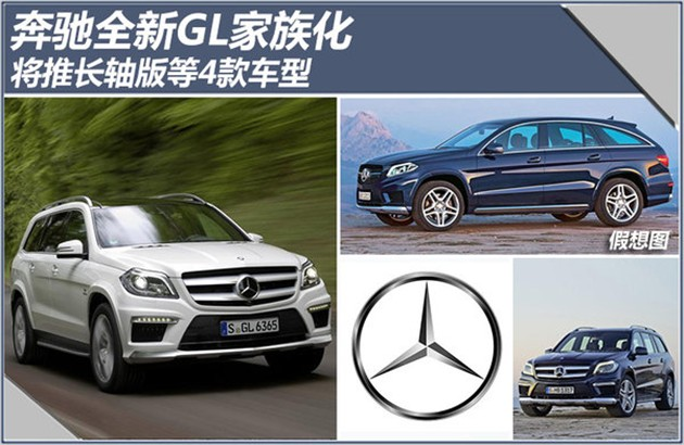 奔驰全新GL家族化 将推长轴版等4款车型
