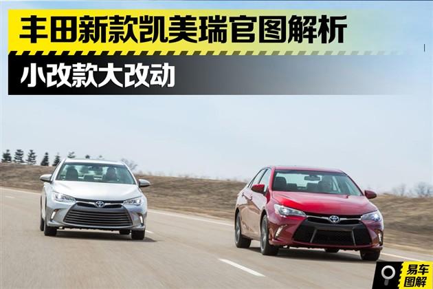丰田新款凯美瑞官图解析 小改款大改动