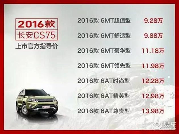 自主SUV降价第二波 长安CS75降至10万内