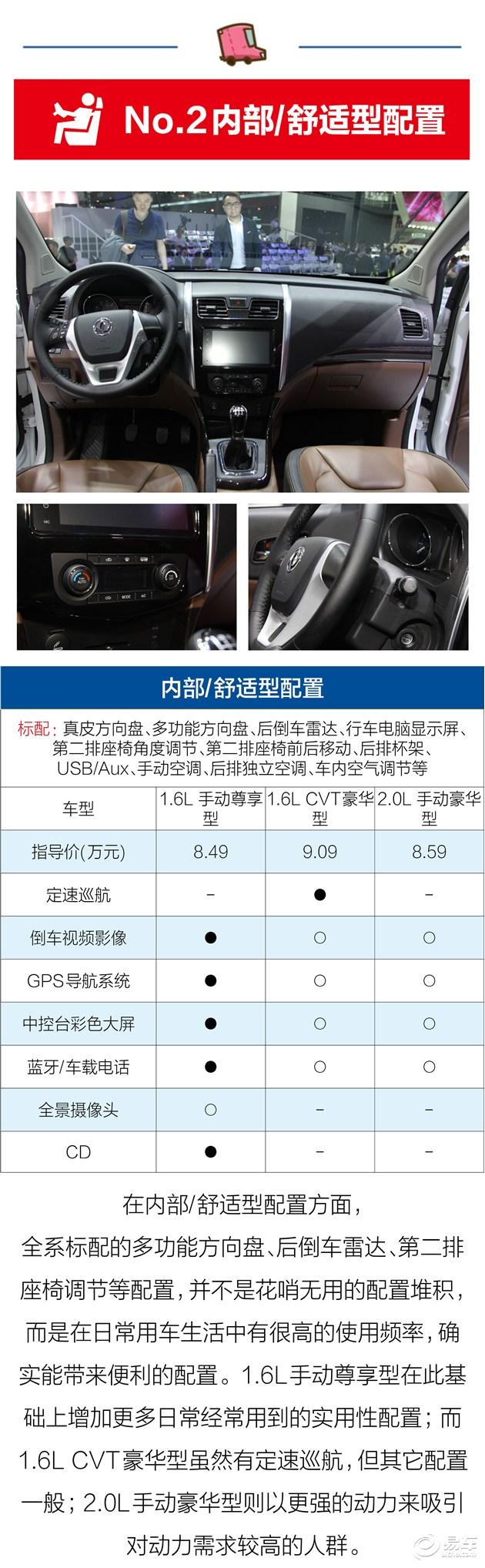 东风风行SX6买哪个车型配置好?