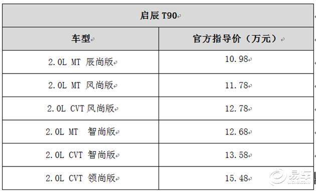 中国节回家路 启辰T90大连上市发售会收官