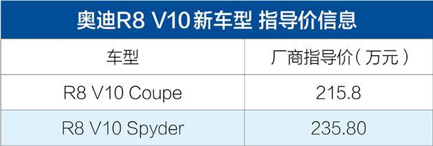 奥迪R8 V10新车型上市 售215.8-235.8万元 上海车展亮相