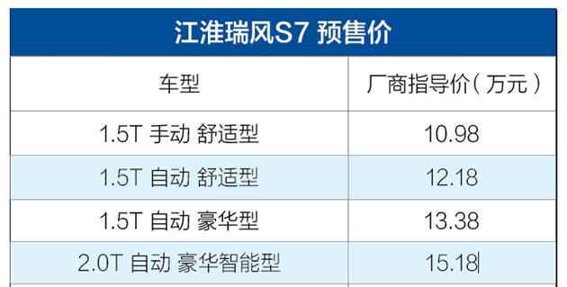 江淮瑞风S7将于5月下旬上市 预售10.98-15.18万元