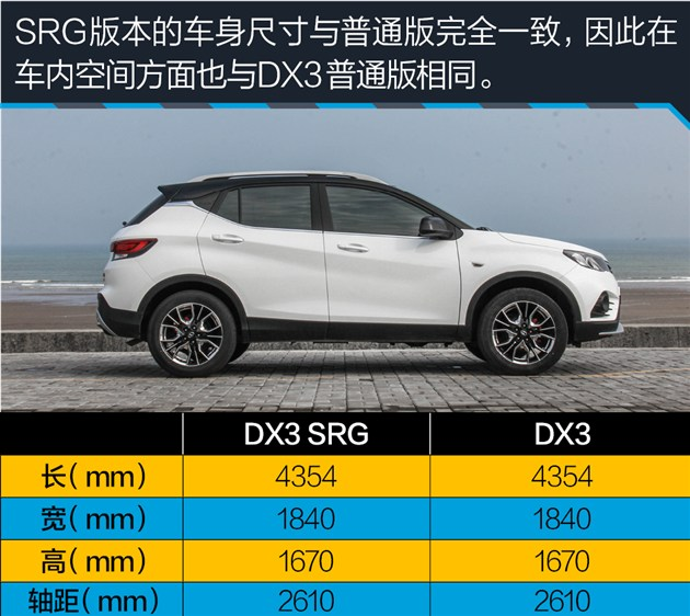 买发动机送车 各级别动力最强SUV盘点 不服就来跑个分!
