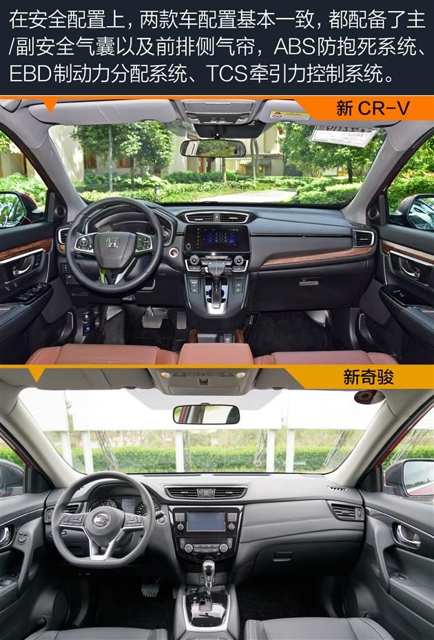 新CR-V都市版上还多了一项实用的配置——胎压监测,这个功能可以实时监测胎压情况,避免胎压不正常还继续行驶从而造成危险。