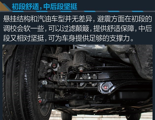 经济靠谱有格调 主流混动中型车导购