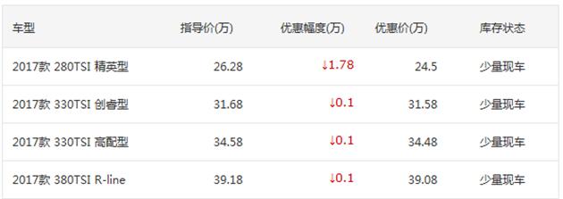 购全新Tiguan享精美礼包   首付7.35万起