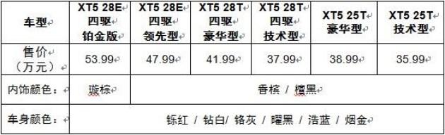 SWM斯威X7自动挡上市 售价10.19-11.39万元