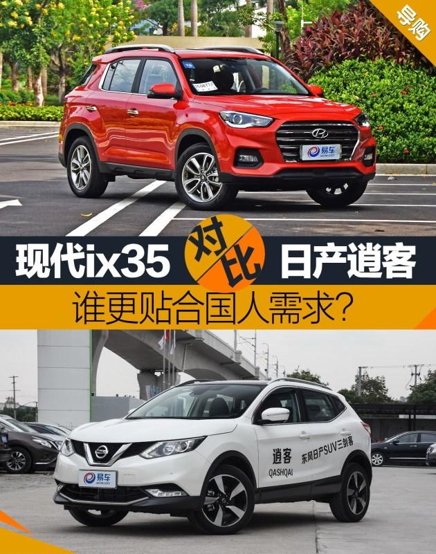北京现代ix35对比东风日产逍客 谁更贴合国人需求?
