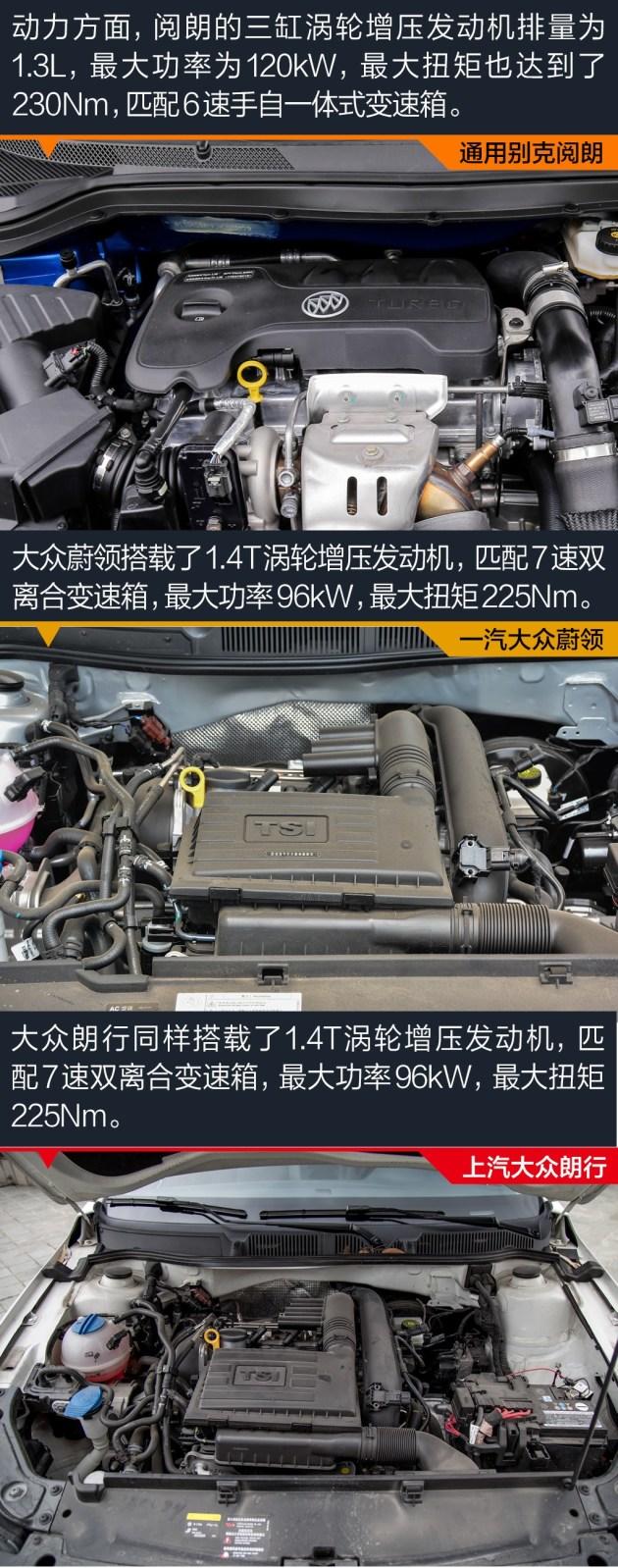 动力方面,阅朗的三缸涡轮增压发动机虽然排量才有1.3L,比大众双车的1.4T发动机排量小一点点,但其动力输出达到120kW,比朗行和蔚领的96kW高出将近30kW,而阅朗的最大扭矩也达到了230Nm,比大众双车都多了5Nm的扭矩。相比之下,阅朗用了更少的气缸压榨出了更多马力,功率和扭矩是三者中最高的,燃烧效率非常高,动力储备更充沛。虽然只是匹配了常规的6AT自动变速箱,但比7速DSG有更高的换挡平顺性,可以给予用户更舒适的驾驶感受。同时,在燃油经济性上也有着不错的表现。