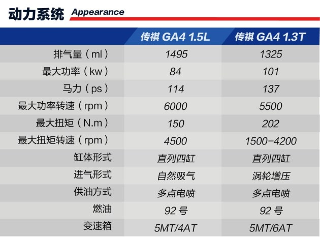 2睿骋CC 指导价8.99-13.89万元