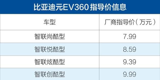 比亚迪元EV360正式上市  等速下续航达360km