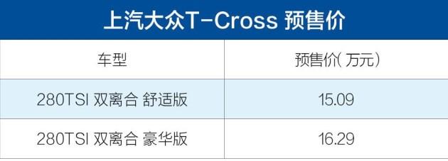 大众T-Cross预售15.09万元起 4月11?#29031;?#24335;上市