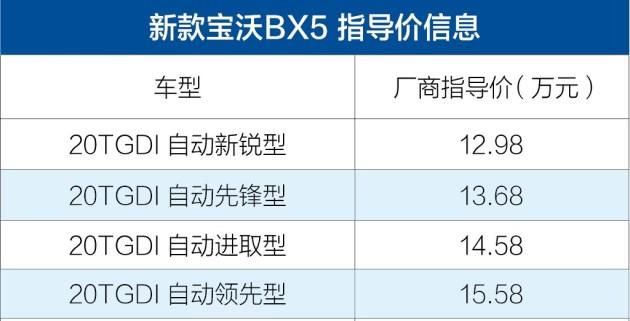 新款宝沃BX5售12.98-15.58万元 配置小幅提升