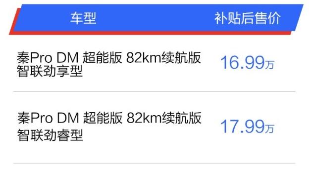 比亚迪秦Pro DM超能版82km续航版16.99万元起