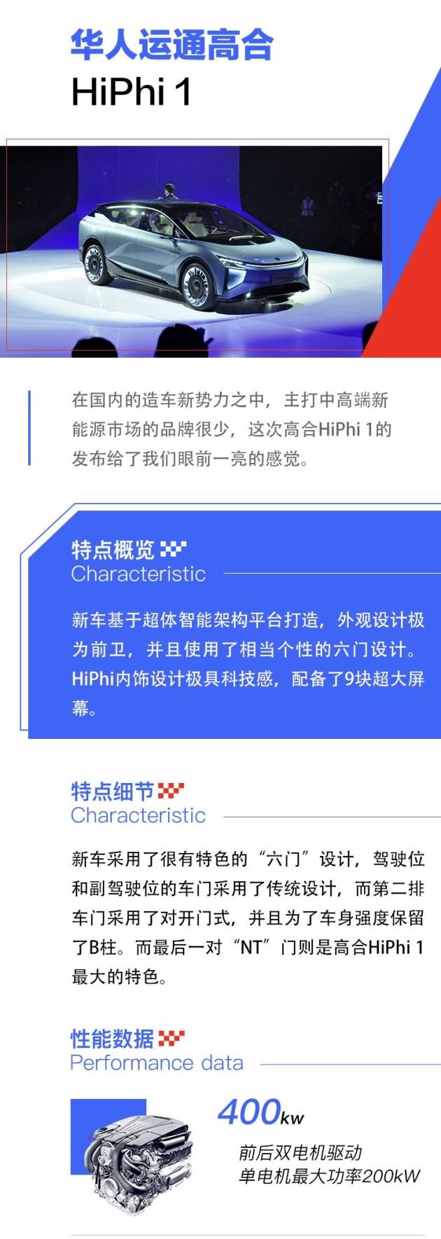 华人运通高合HiPhi 1发布 配9块大屏续航600km
