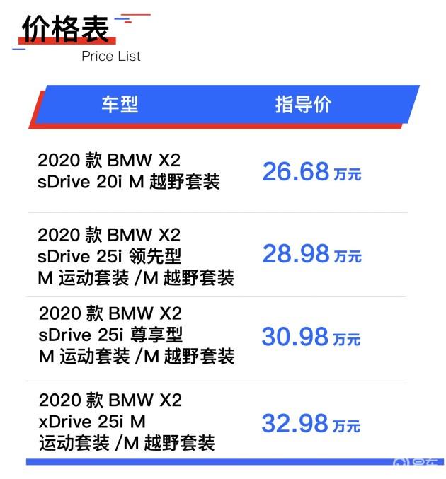 新寶馬 X1/寶馬 X2正式上市 售價26.68萬-33.98萬元