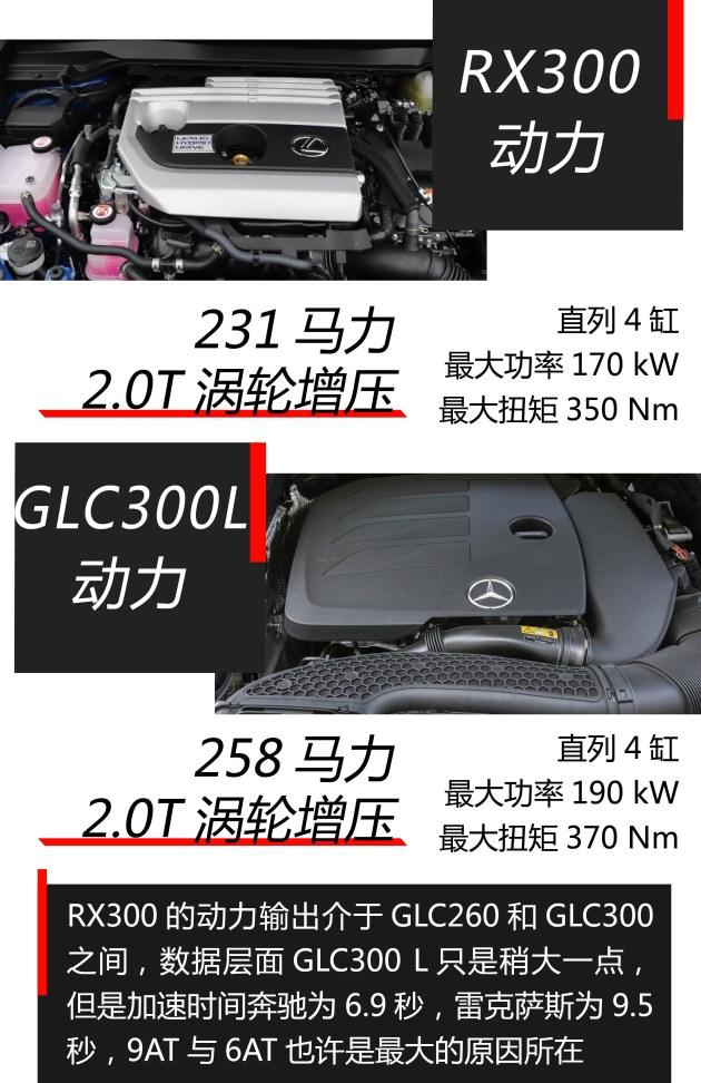现在做什么生意赚钱:【图文】50万元豪华品牌SUV,东西方豪华品牌谁更