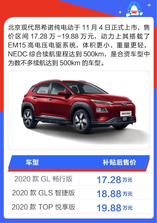 现代昂希诺EV用车成本解析 每公里仅需0.4元
