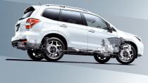 斯巴鲁汽车独特技术亮点 AWD进化史