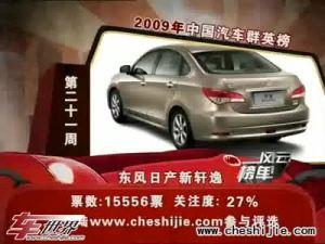 2009年中国汽车风云榜 第21周榜单