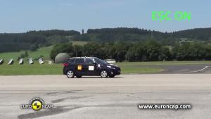 起亚新佳乐 E-NCAP欧洲碰撞ESC测试