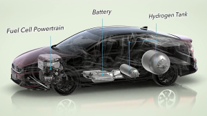 本田Clarity燃料电池车 工作原理解析