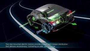 2017款讴歌RLX Sport Hybrid 性能解析