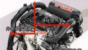 选车还在纠结涡轮增压和自然吸气发动机吗?