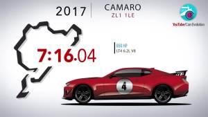 纽北最快的美系超跑Top 10 肌肉车也可以刷赛道