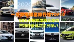 一月轿车销量排行榜前十,BBA强势占据榜单前五席,帝豪名列第八
