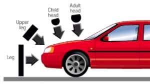 车辆安全到底怎样看待?安全误区影响了很多人的主观判断