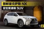 紧凑级SUV雷克萨斯NX发布 江门可预订
