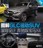 图解GLC运动SUV 溜背设计 奔驰版宝马X4