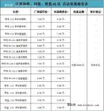 惠民补贴倒计时 江淮和悦最高优惠八千元
