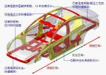 东风标致508  1600兆帕掀汽车安全革命