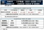 安徽凯迪拉克SRX优惠45000元 月末团购价
