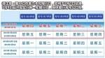 北京7月8日开始进入下一轮尾号限行轮换