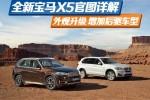 全新宝马X5官图详解及车型历史介绍