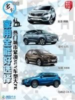 热门城市紧凑SUV车型大PK 家用全能好选择