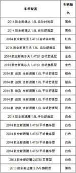 庆国庆一汽大众20台特价现车限时大放送