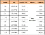 东风小康微车优惠不停 厂家可让利4000元