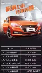 北京现代悦纳正式上市售7.28-10.58万