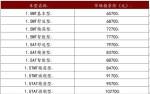 华晨中华V3三代夺目上市 6万元级最好的SUV