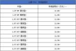 众泰T700曲靖正式上市 售价10.68-15.58万元
