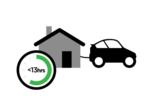 浅谈发展电动车的另类用途:移动巨型充电宝+存钱罐