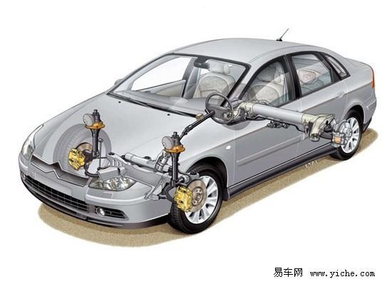 应用车型:雪铁龙图片