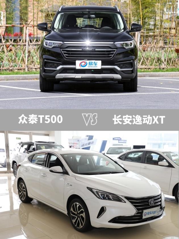 http://www.carsdodo.com/yongchezhishi/506512.html
