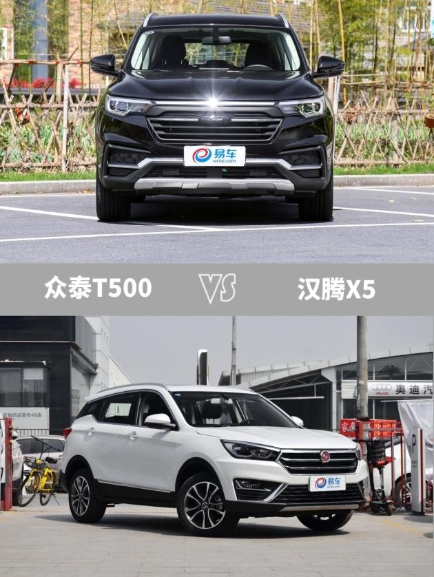 http://www.carsdodo.com/yongchezhishi/506509.html